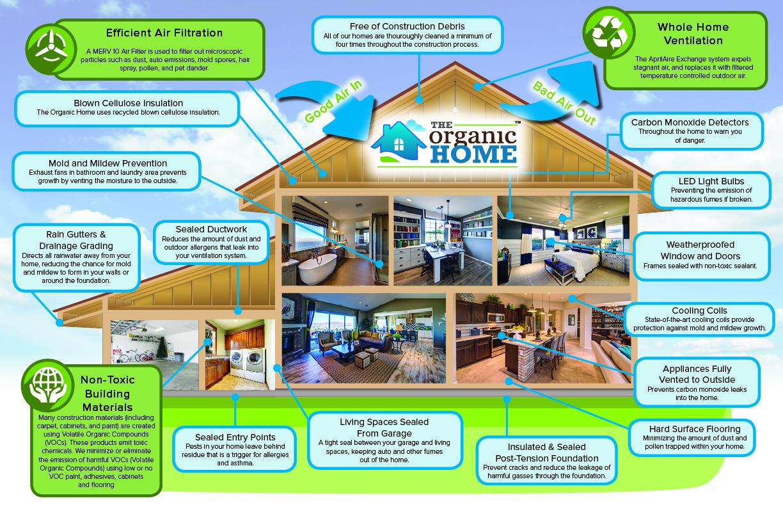 Organic Home Bi-Fold_FINAL
