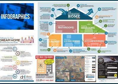 Infographics potfolio_2